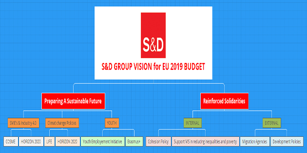 S&D Group vision for EU 2019 budget