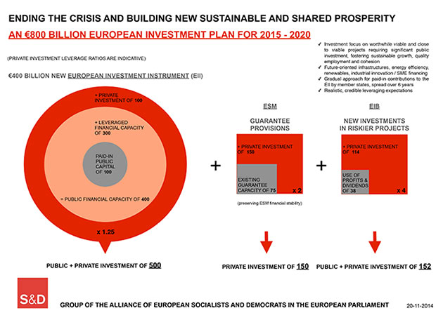 Ending the crisis and building new sustainable and shared prosperity