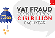 vat fraud costs 151 billion euros a year text