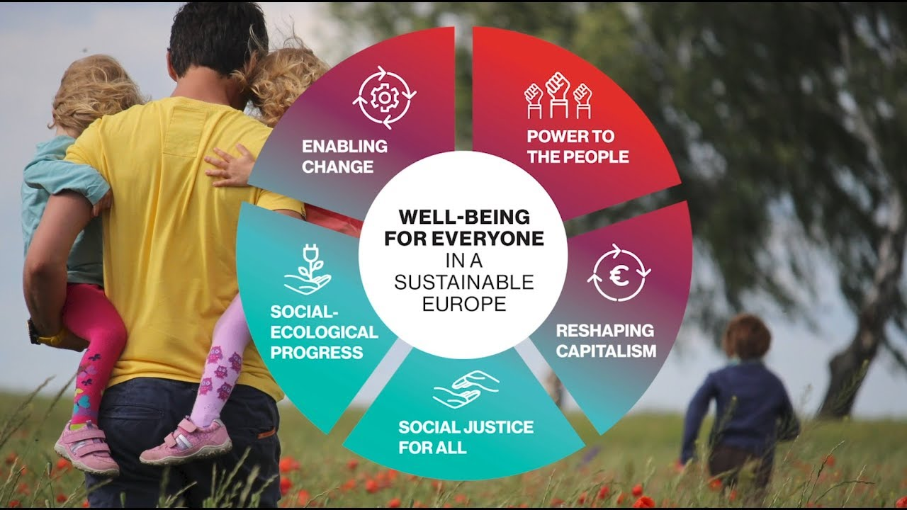 Embedded thumbnail for Progressive Society presents its report for a more sustainable and equal society.